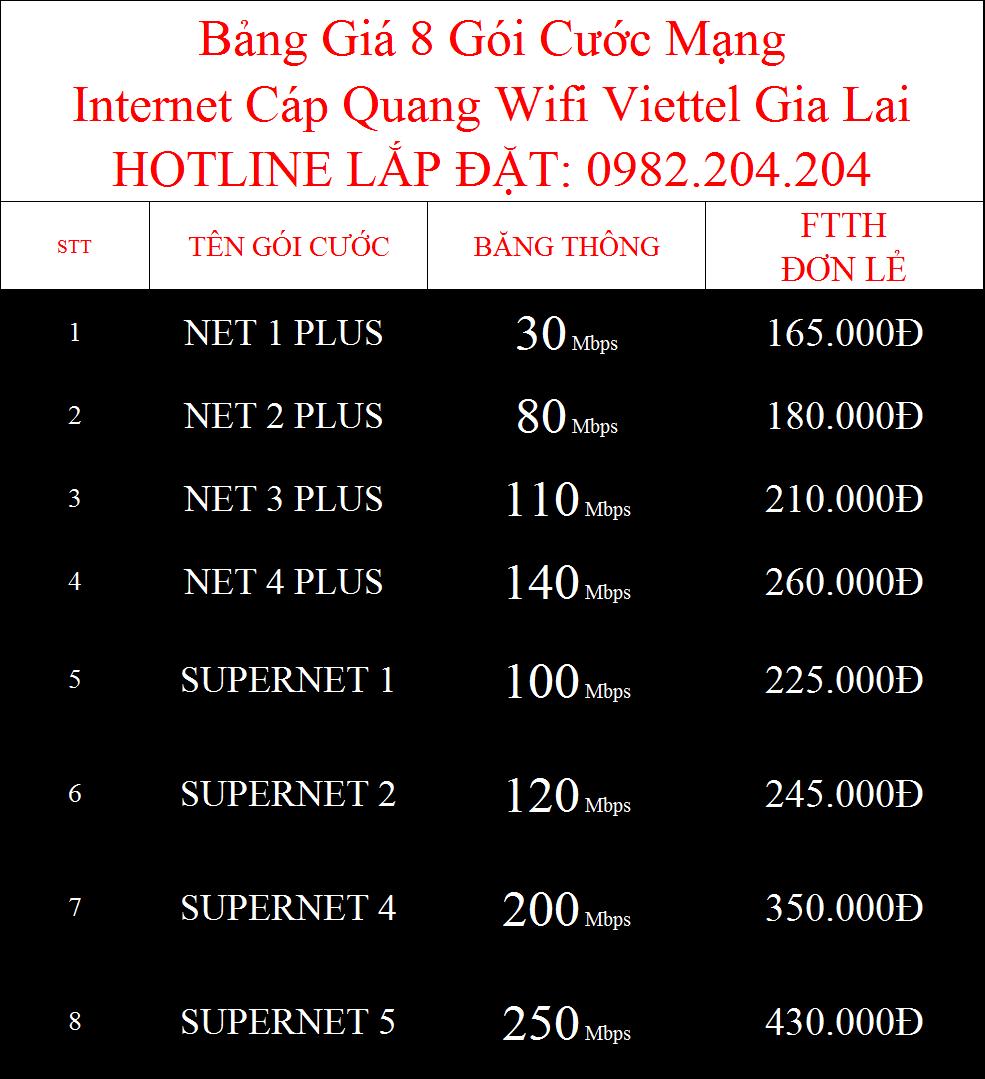 Bảng giá các gói cước internet cáp quang wifi Viettel Gia Lai