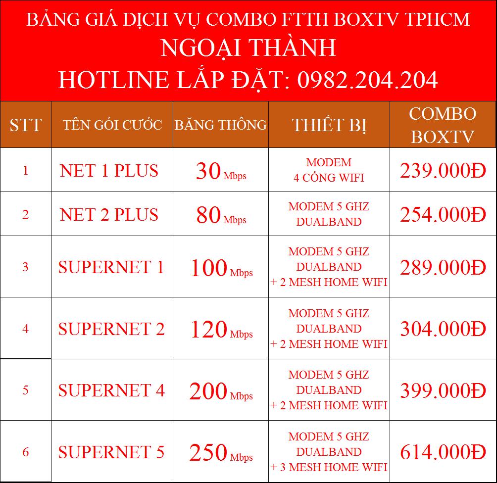 Combo Internet và Truyền Hình Cáp Viettel 2021 HCM Hà Nội BoxTV