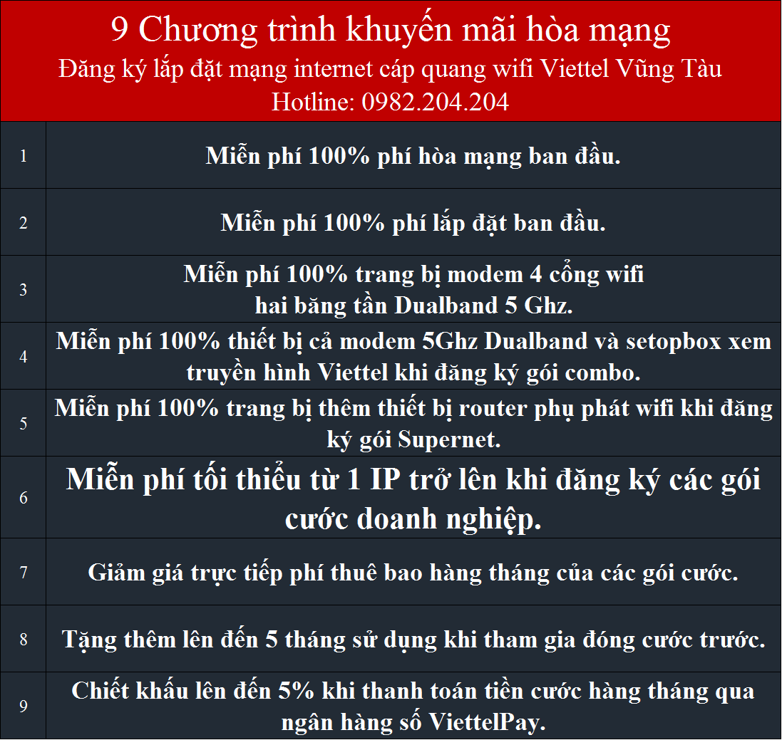 Đăng Ký Lắp Đặt Mạng Internet FTTH Cáp Quang Wifi Viettel Tân Thành Vũng Tàu
