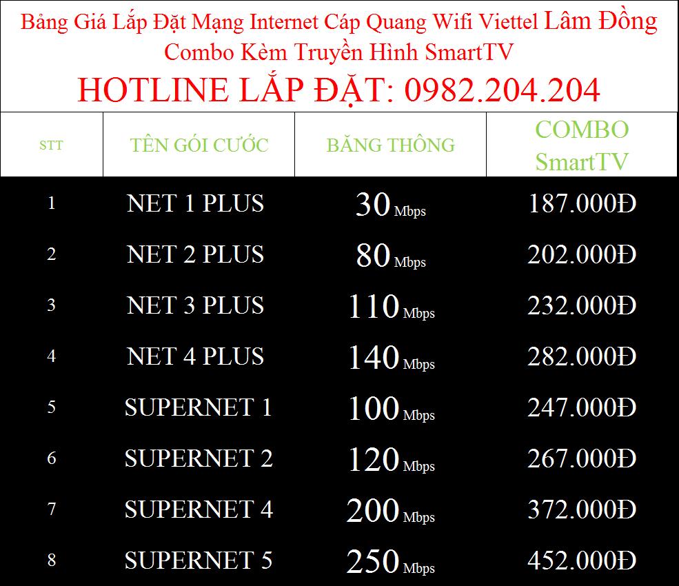 Đăng ký internet Viettel Lâm Đồng