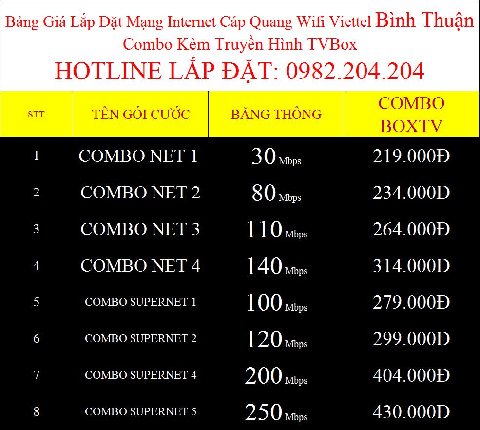 Đăng ký mạng Viettel Bình Thuận