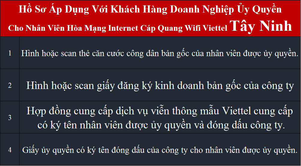 Đăng ký wifi Viettel Tây Ninh