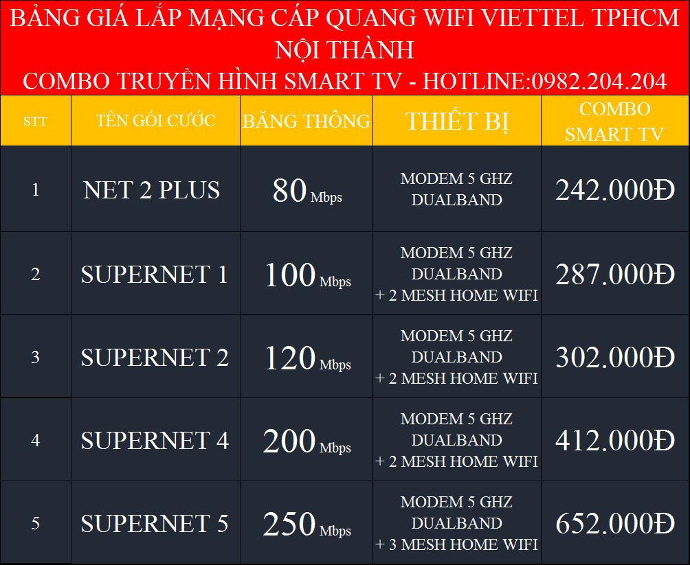 Gói Cước Internet Viettel Rẻ nhất HCM Hà Nội kèm truyền hình SmartTV nội thành