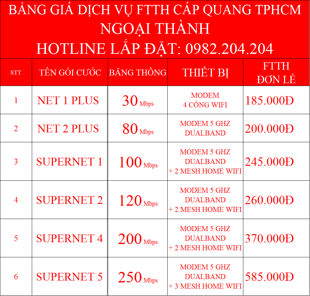 Gói Cước Internet Viettel Rẻ nhất HCM Hà Nội