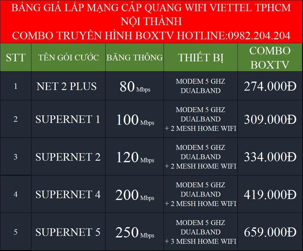 Gói Cước Mạng Viettel Rẻ nhất HCM Hà Nội kèm truyền hình BoxTV nội thành