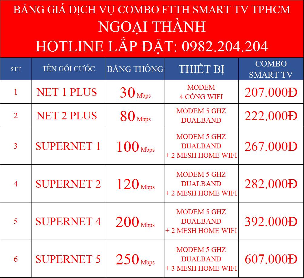 Gói Cước Mạng Viettel Rẻ nhất tại HCM kèm truyền hình SmartTV