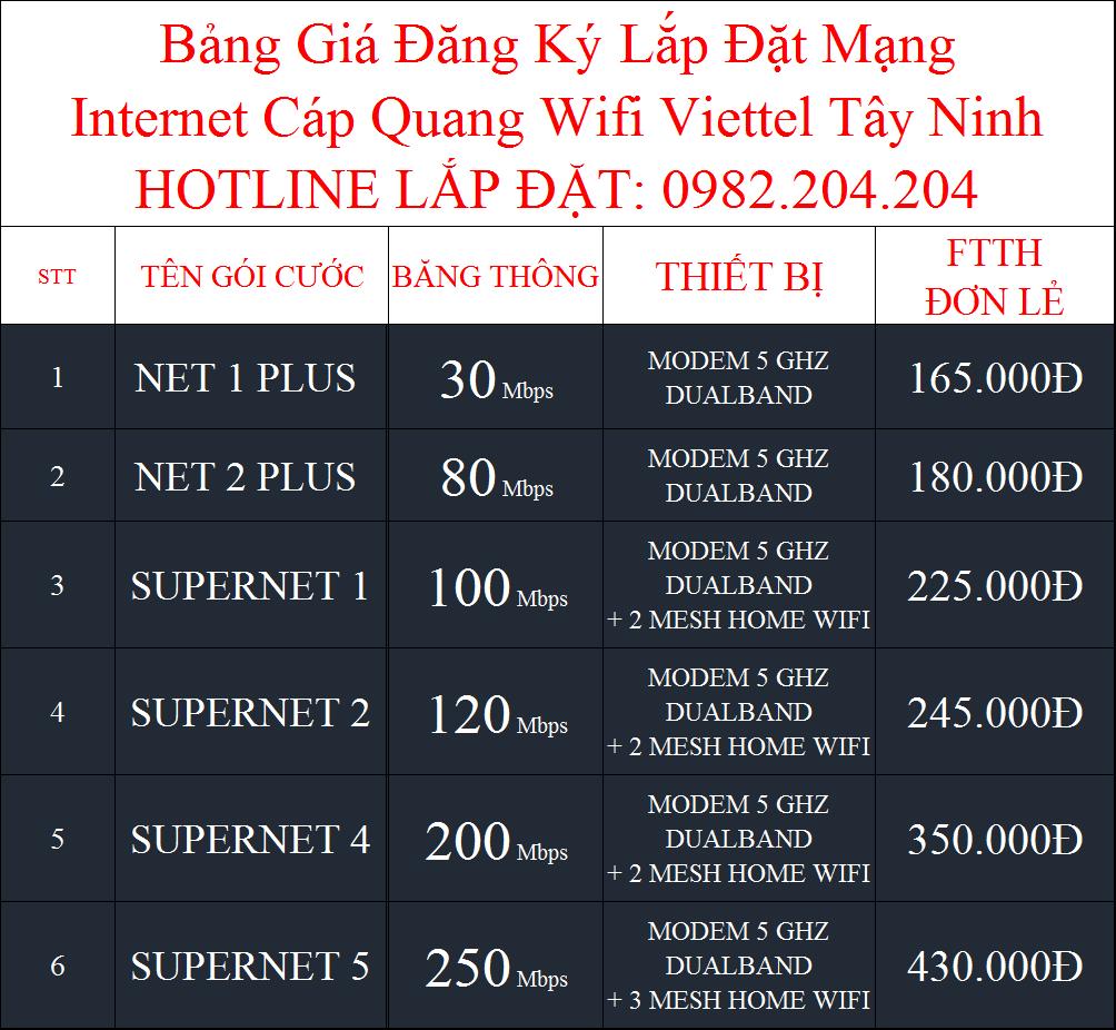 Khuyến Mãi Các Gói Cước Lắp Mạng Internet FTTH Cáp Quang Wifi Viettel Tân Biên Tây Ninh