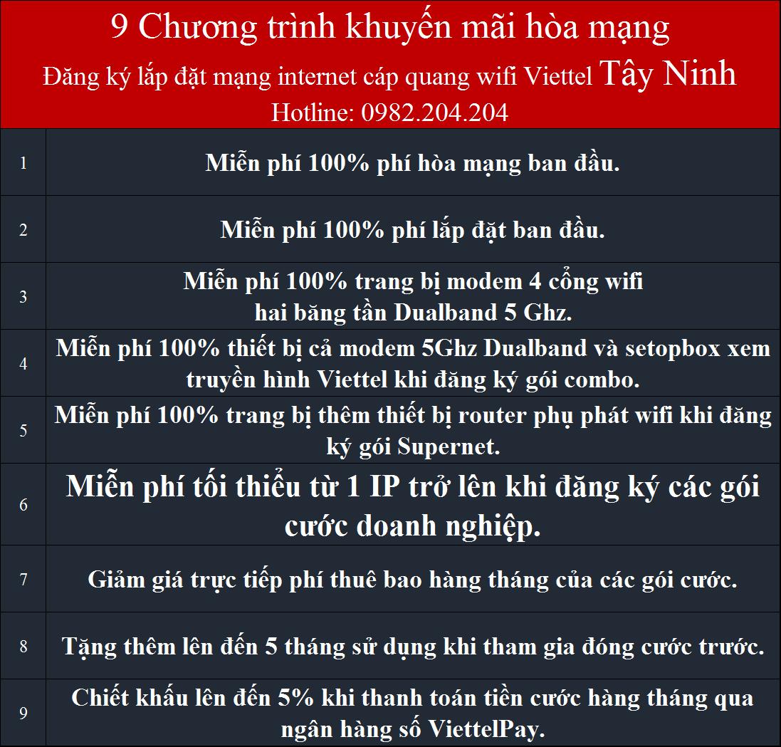 Khuyến mãi Lắp mạng Viettel Tây Ninh