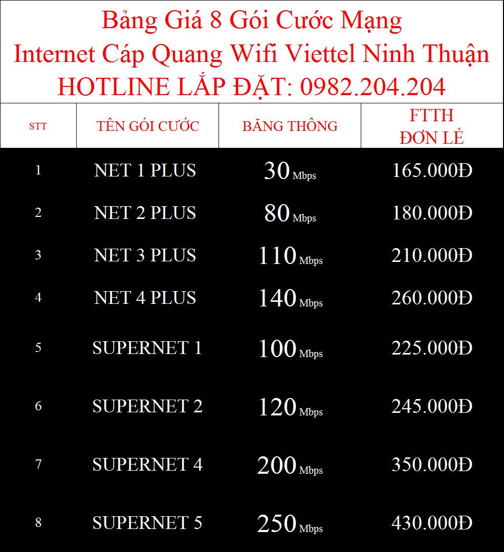 Khuyến mãi các gói cước mạng wifi Viettel Ninh Thuận