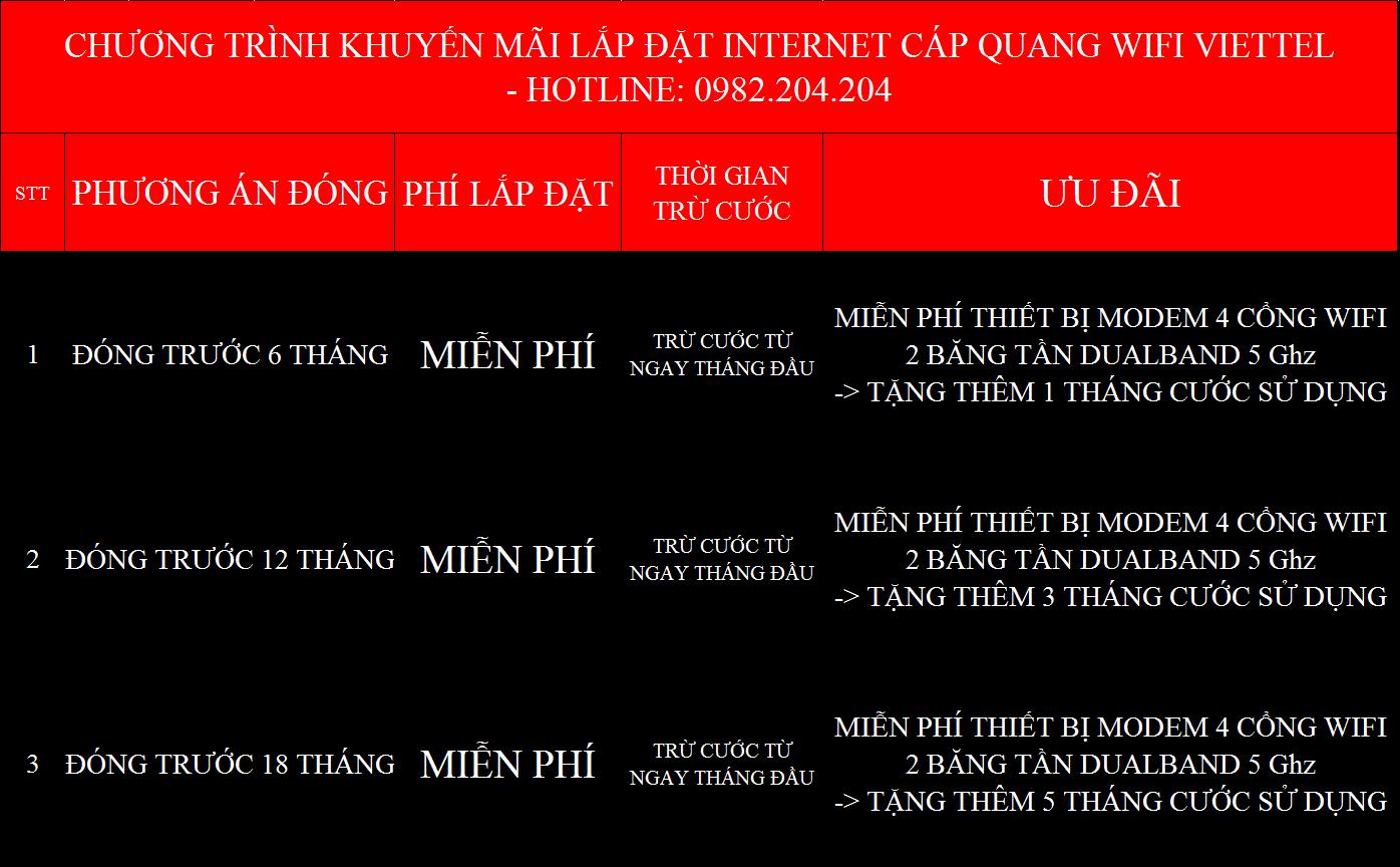 Khuyến mãi lắp internet Viettel Bình Phước
