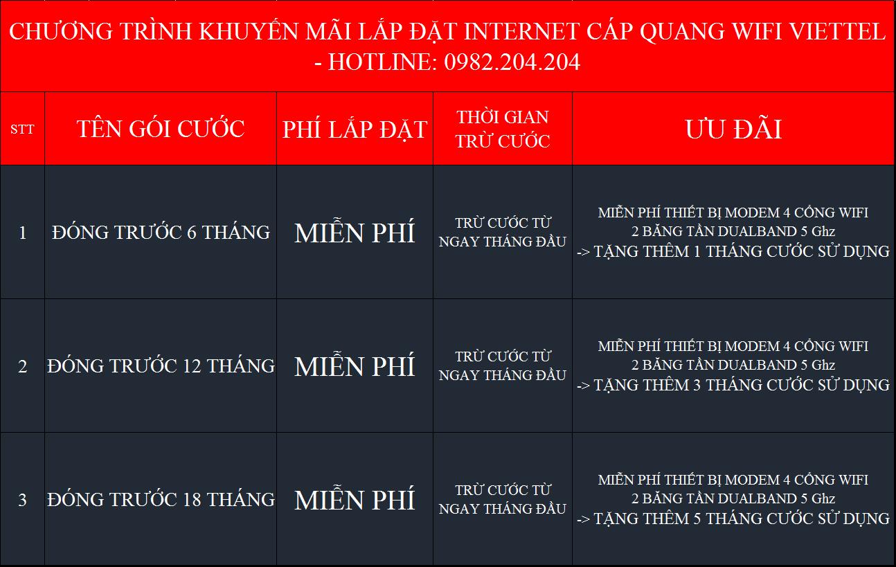 Khuyến mãi lắp mạng internet wifi Viettel Bà Rịa Vũng Tàu