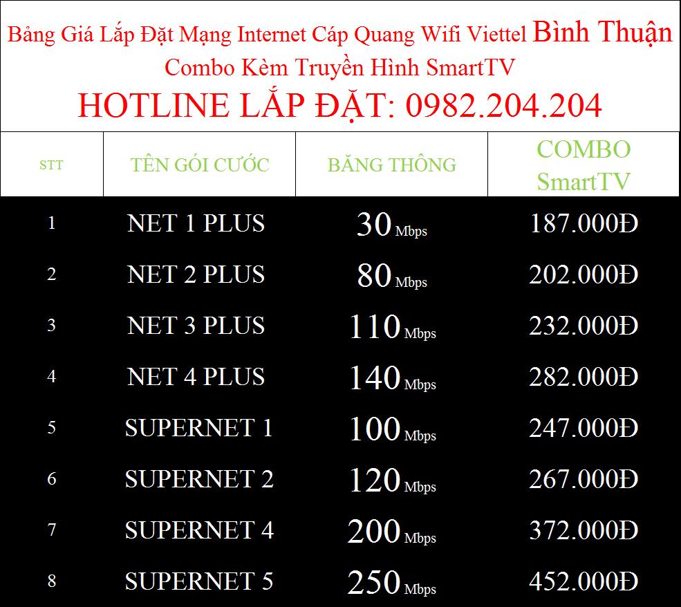 Khuyến mãi lắp mạng internet wifi Viettel Bình Thuận