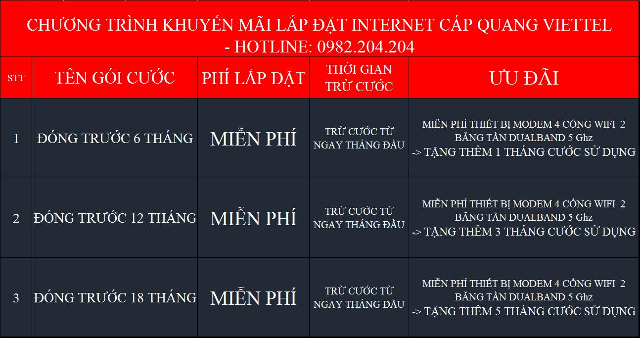 Lắp cáp quang Viettel Tân Phú HCM Khuyến mãi tặng thêm tháng sử dụng khi đóng cước trước