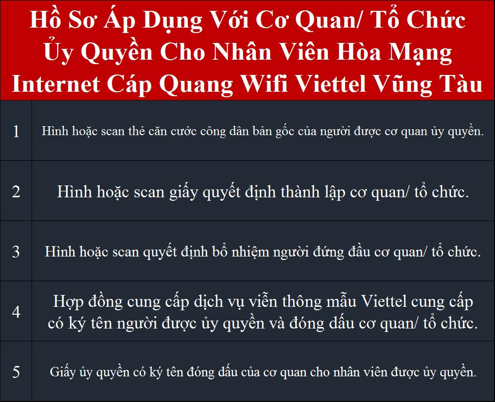 Lắp cáp quang Viettel Tân Thành Vũng Tàu