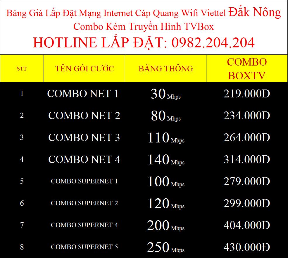 Lắp internet Viettel Đắk Nông