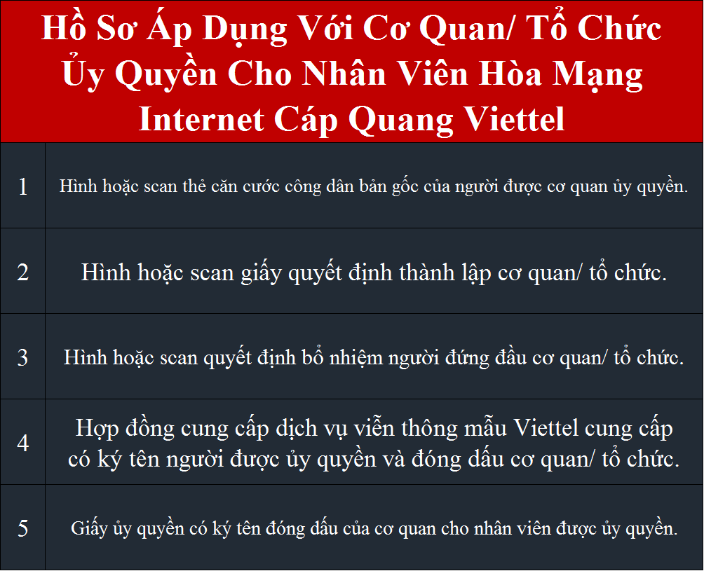 Lắp mạng Viettel Tân Phú hồ sơ áp dụng cho cơ quan tổ chức ủy quyền