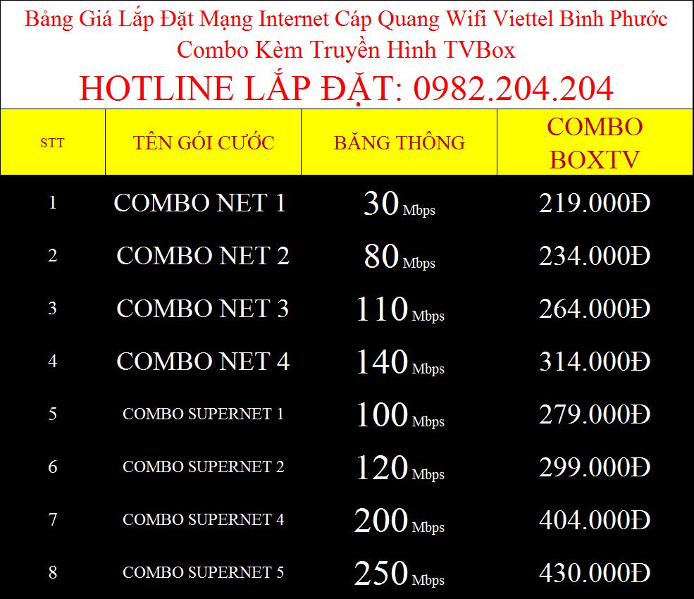 Lắp wifi Viettel Bình Phước