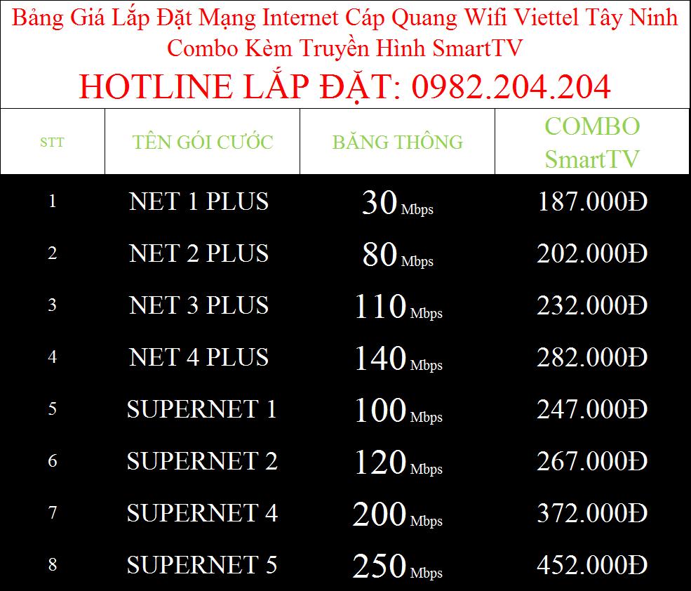 Lắp wifi Viettel Châu Thành Tây Ninh