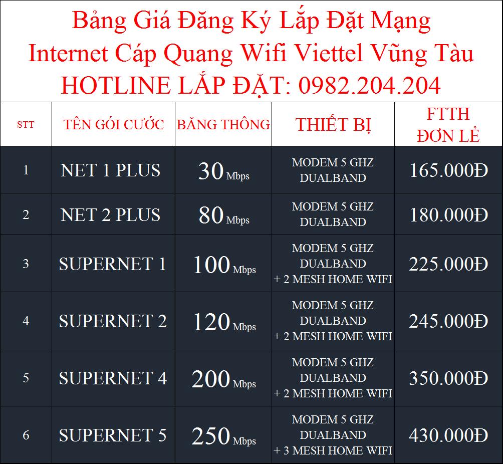 Ưu Đãi Bảng Giá Các Gói Cước Cáp Quang Wifi Viettel Tân Thành Vũng Tàu 2021
