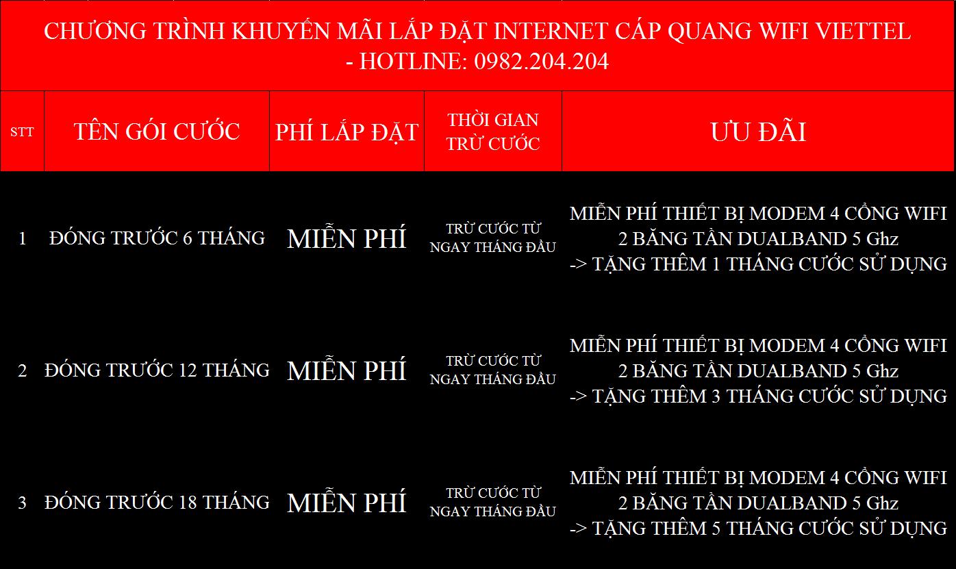 Ưu Đãi Lắp internet cáp quang Viettel Gò Dầu Tây Ninh