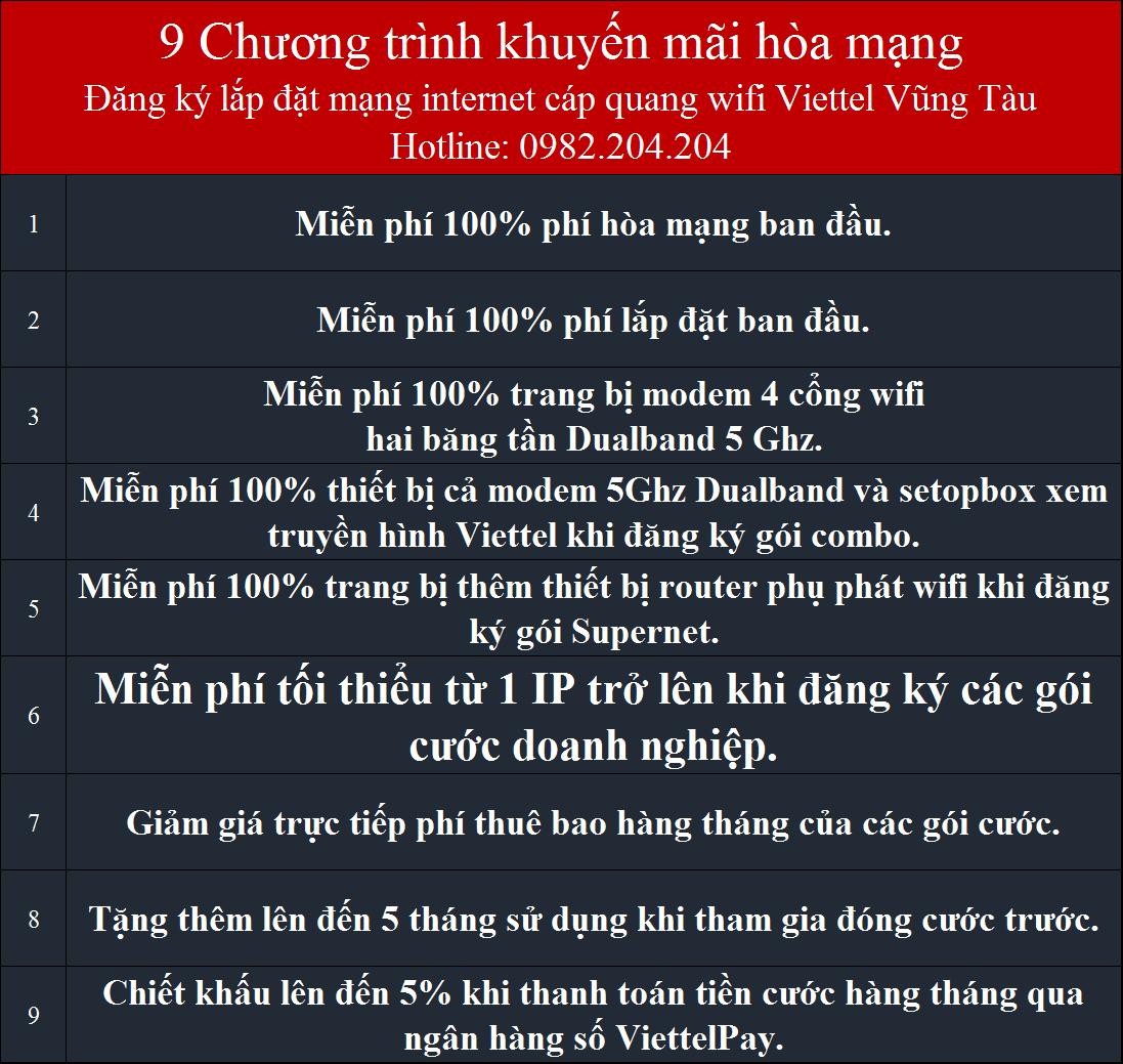 Ưu đãi hòa mạng mới internet cáp quang wifi Viettel Vũng Tàu