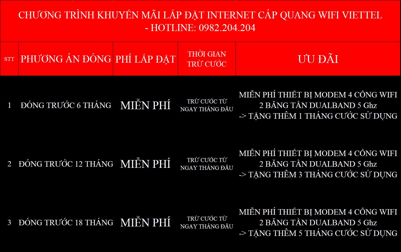 Ưu đãi lắp mạng Viettel Bình Thuận